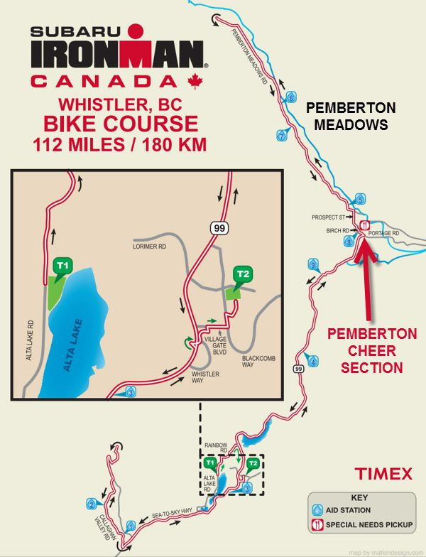 IRONMAN Course